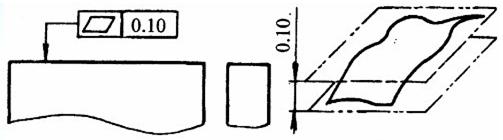 平面研磨机工件平面度外观