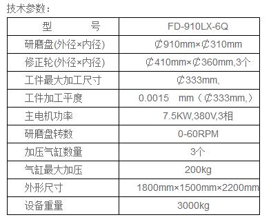 910平面研磨机技术参数